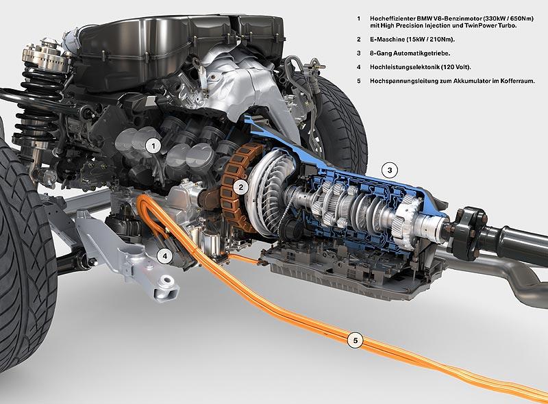 BMW ActiveHybrid 7, BMW V8 Benzin-Motor mit Elektro-Motor und 8-Gang-Automatik