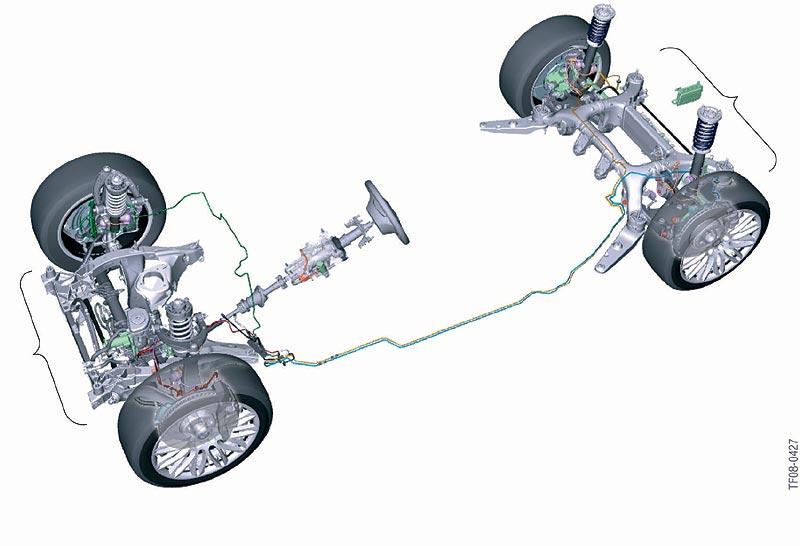 Fahrwerkskomponenten (Vorderachse, Hinterachse, Dämpfung/Federung, Bremsen, Lenkung, Räder/Reifen