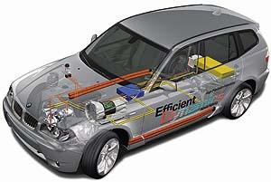 Planet d\'Cars: 2005 BMW X3 EfficientDynamics Concept