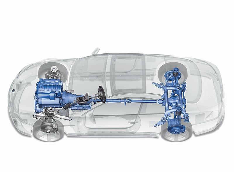 Fahrwerk und Antriebsstrang BMW 6er Reihe