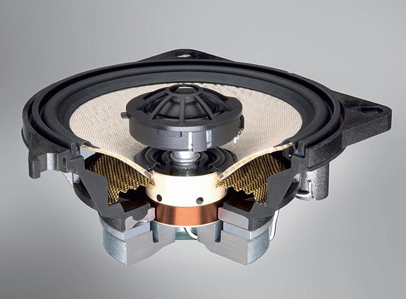 Koaxial- (Mittelton- / Hochton-) Lautsprecher: Vereint die guten Eigenschaften des Mittelton- und Hochtonlautsprechers. Bietet durch koaxiale Anordnung perfektes Abstrahlverhalten