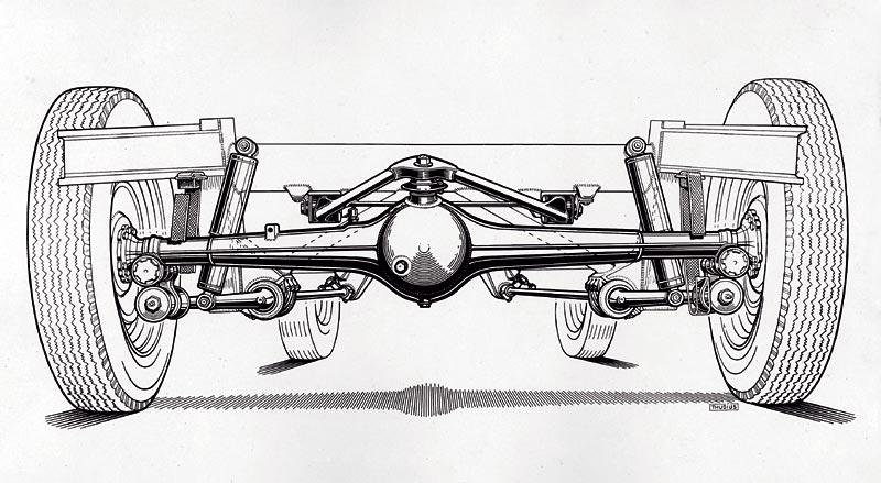 von zeitgenössischen Testern geschätzt: BMW 501 Hinterachse, ab 1952