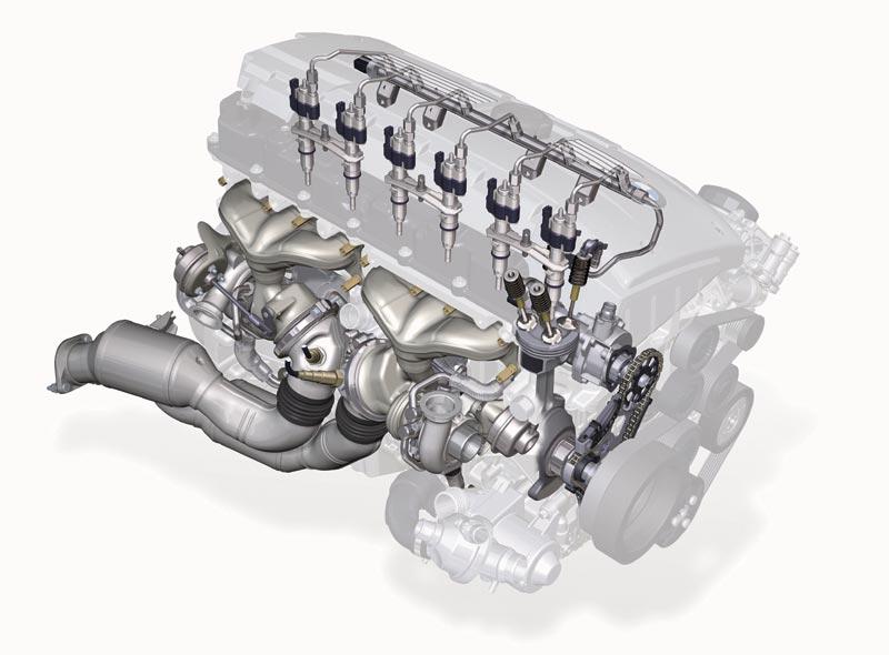 BMW 6-Zylinder-Ottomotor mit Twin Turbo und High Precision Injection