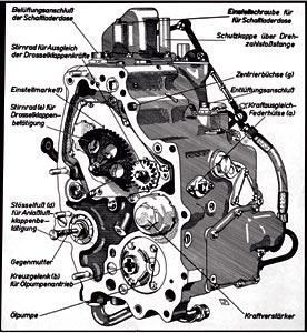 Fantastisch Automotor Teile Namen Bilder - Die Besten Elektrischen ...