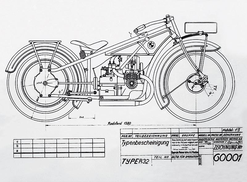 Innovation und Kontinuität - das erste BMW Motorrad, die R 32, besitzt bereits Boxermotor und Kardanantrieb (1923)