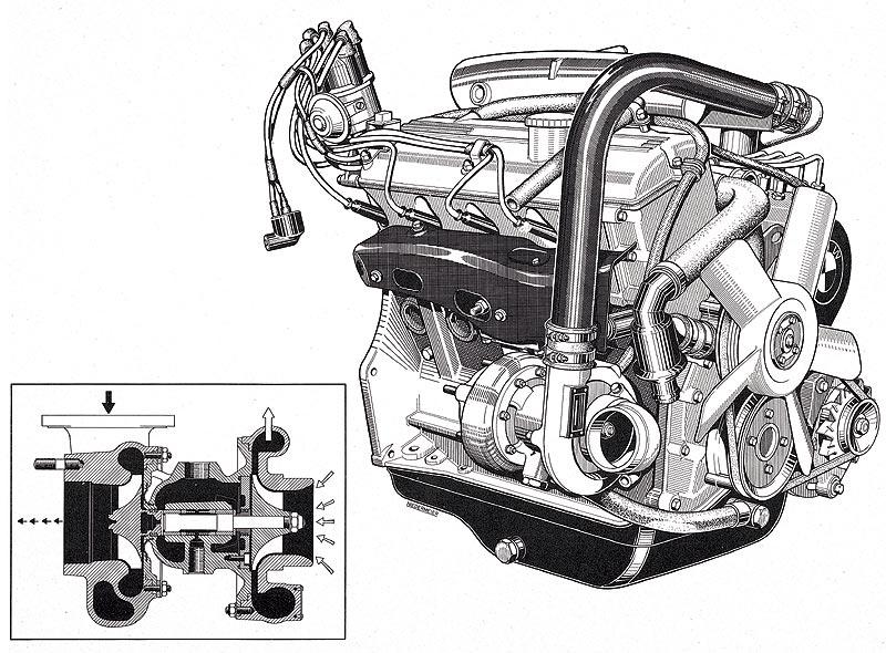 Erster Abgasturbolader Europas im BMW 2002 turbo, 1973