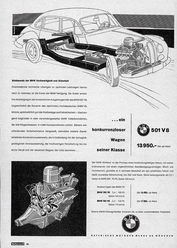 """Werbemotiv """"Sichtbeweis der BMW Hochwertigkeit und Sicherheit"""", 1955"""