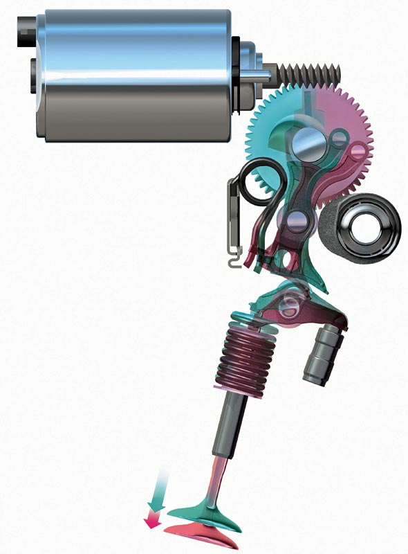 Der BMW 4-Zylinder Otto-Motor mit voll-variabler Ventilsteuerung: VALVETRONIC Funktionsprinzip 2/2001