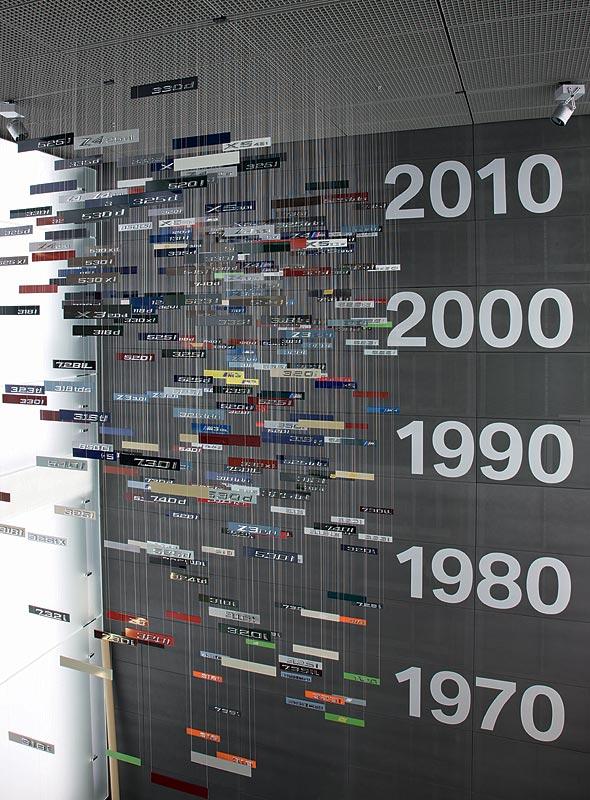 Mobile beim Haus der Baureihen im  BMW Museum München