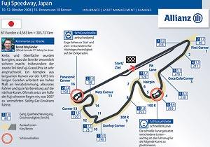 rennstrecke in japan