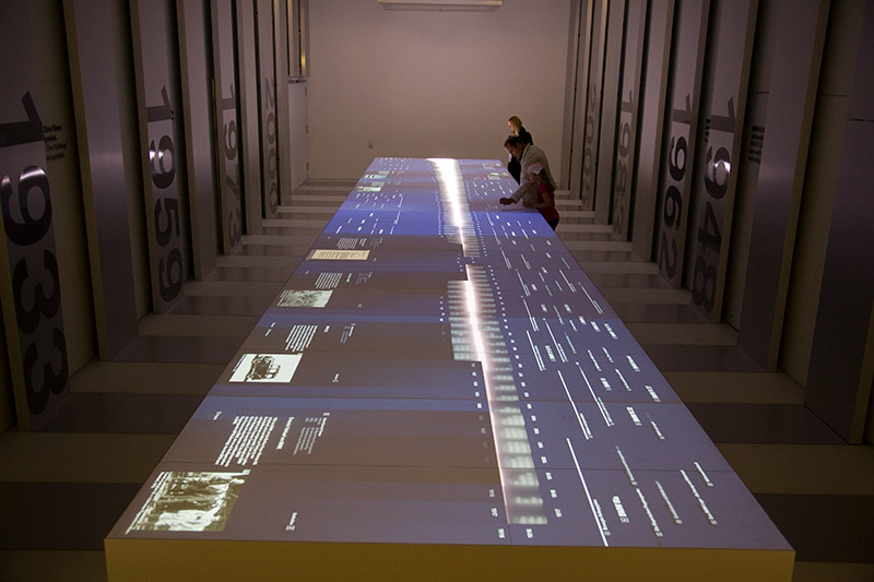 Zeitleiste im BMW Museum