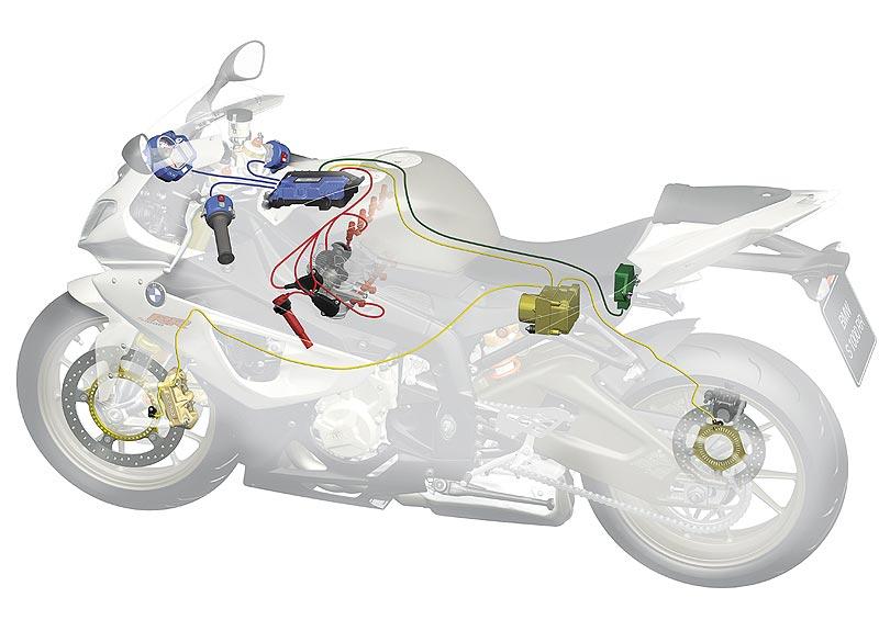 BMW Motorrad S 1000 RR, ABS, DTC