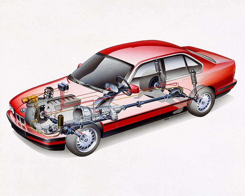25 Jahre Allradantrieb bei BMW: BMW 5er (E34) mit Allradantrieb