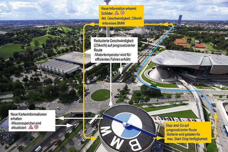 Forschungsprojekt 'Intelligente lernende Navigation' - fahrzeugübergreifende Vernetzung