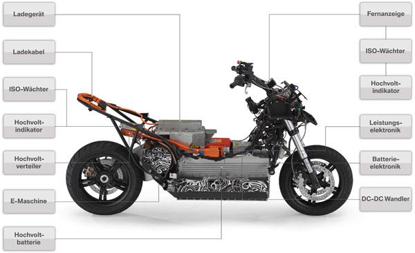 bmw motorrad konzeptfahrzeug bmw e scooter innovativer. Black Bedroom Furniture Sets. Home Design Ideas