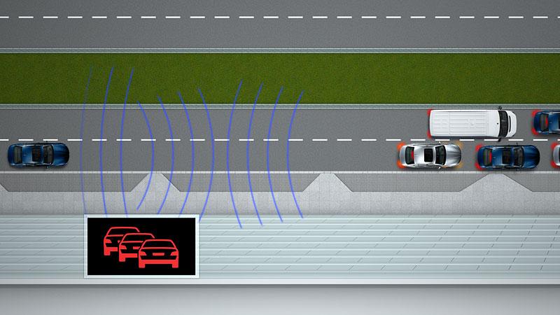 Die Stauendewarnung von BMW ConnectedDrive - eine Car-2-X Technologie