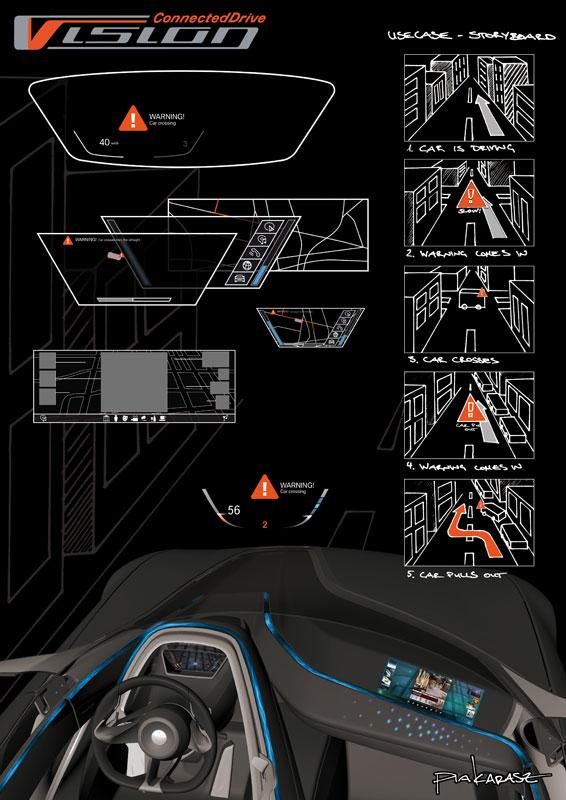 BMW Vision ConnectedDrive, Skizze Interface