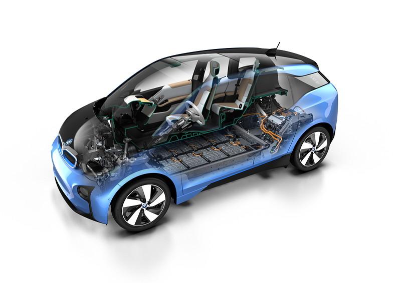 BMW i3 (94 Ah), technische Abbildung