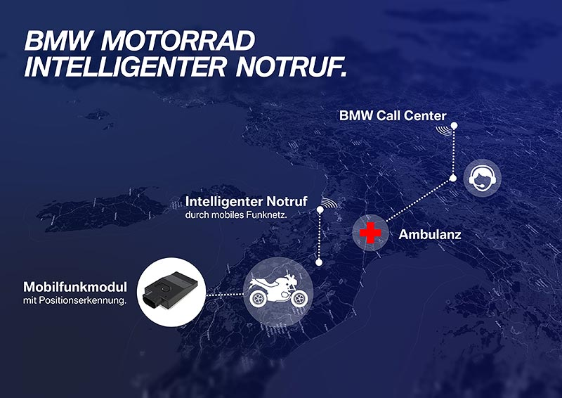 Intelligenter Notruf eCall