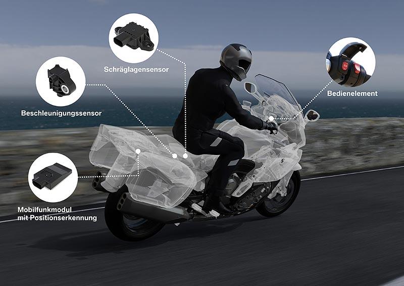 BMW Motorrad - Intelligenter Notruf Komponenten