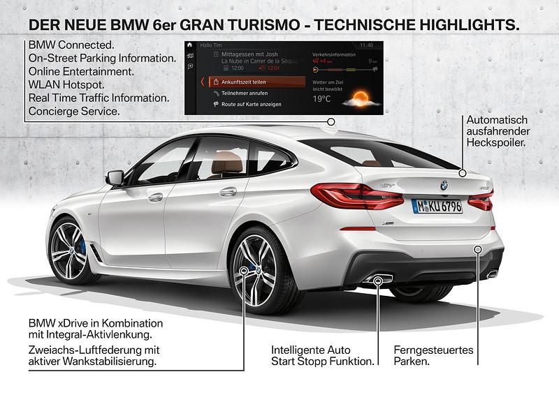 BMW 6er Gran Turismo, 640i xDrive, Mineralweiß, M Sportpaket, Technische Highlights