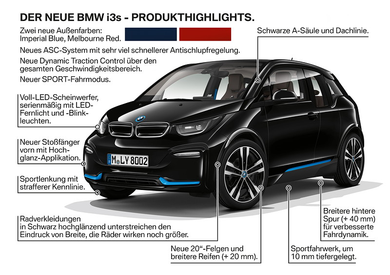 BMW i3 und BMW i3s: Produkthighlights
