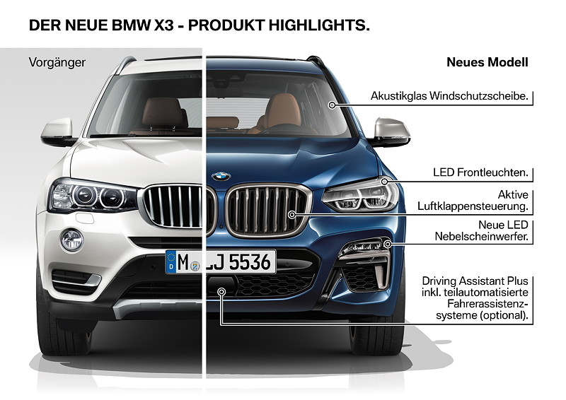 Der neue BMW X3 - Produkt Highlights