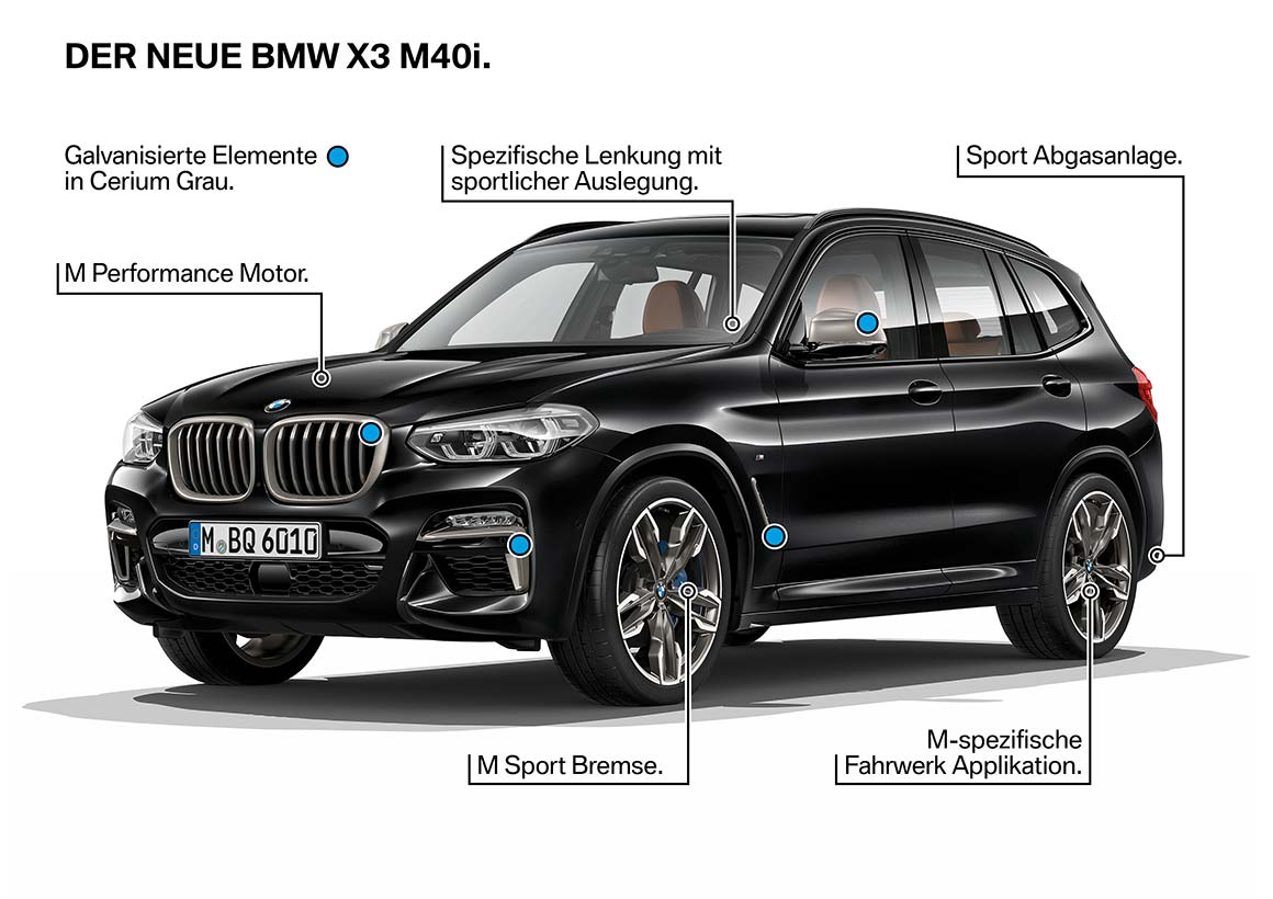 der neue bmw x3 m40i. Black Bedroom Furniture Sets. Home Design Ideas