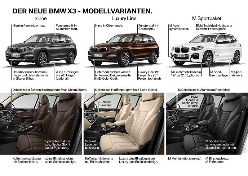 Der neue BMW X3 - Modellvarianten