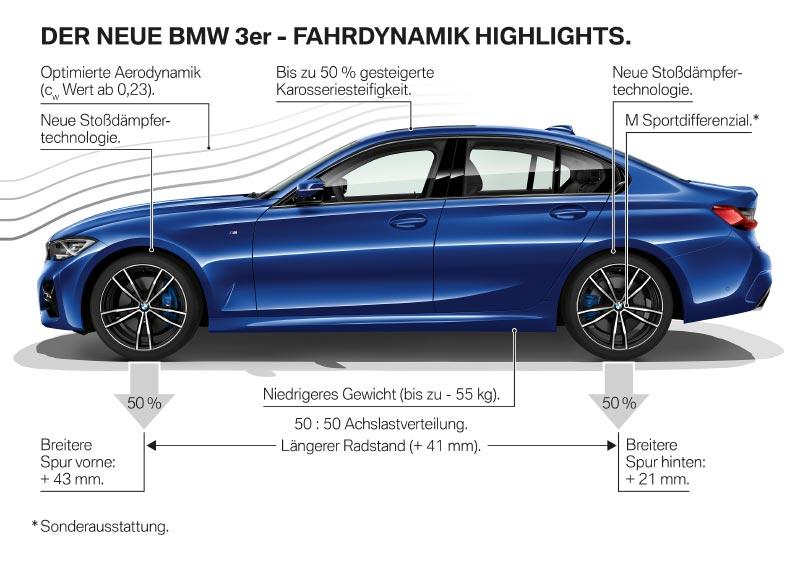 BMW 3er Limousine - Fahrdyamik Highlights