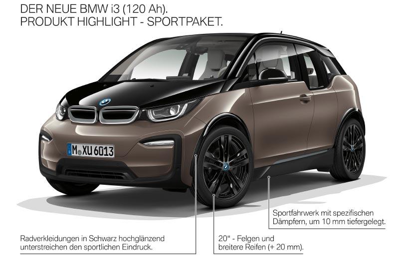 Der neue BMW i3 (120 Ah) mit Sportpaket
