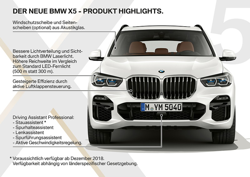 BMW X5 - Produkthighlights