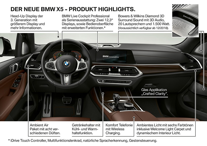 BMW X5 - Produkthighlights