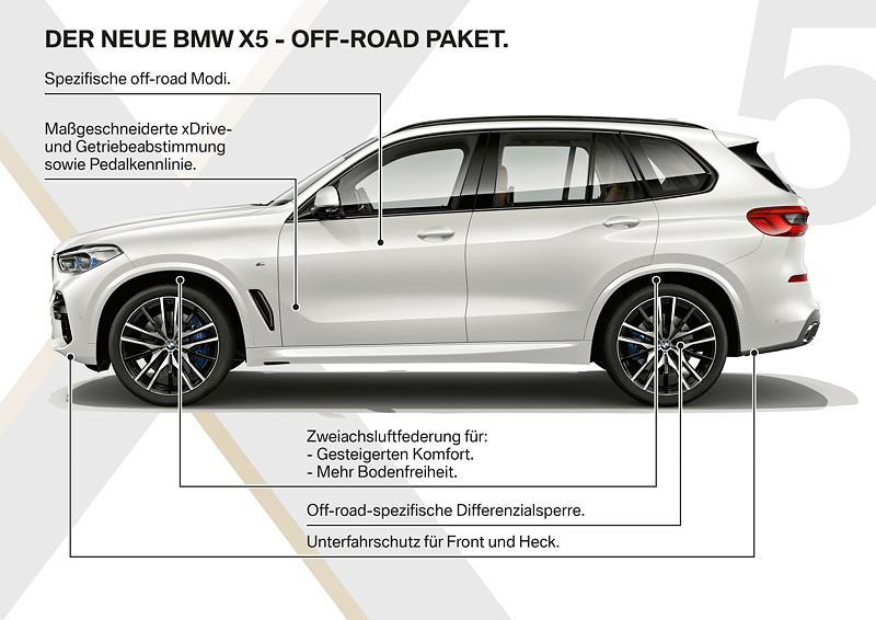 BMW X5 - Offroad-Packet