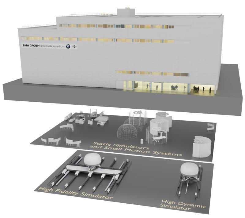 Das neue Fahrsimulationszentrum ermöglicht präzisere und effizientere Erprobung komplexer Systeme für das automatisierte Fahren.