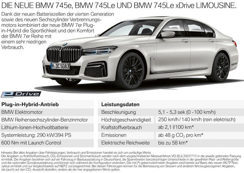 BMW 745e/Le xDrive