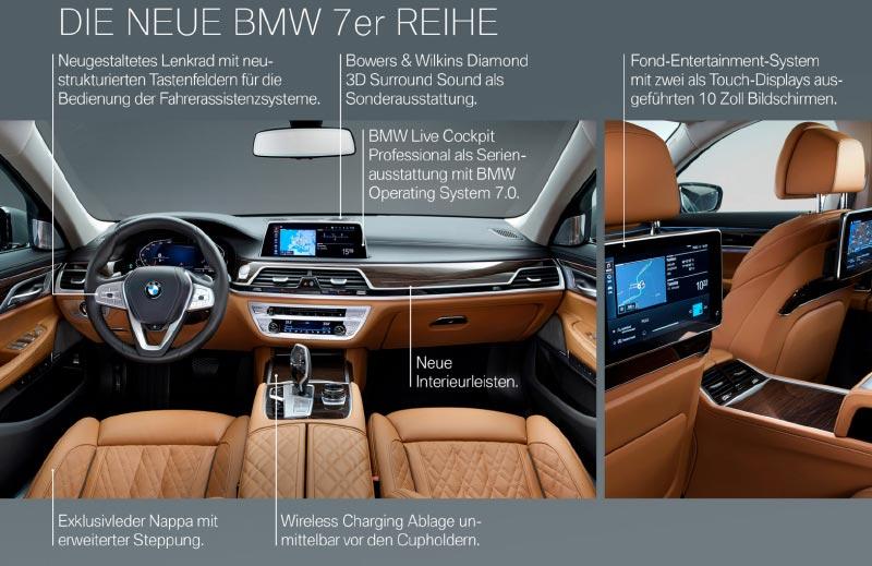 Die neue BMW 7er-Reihe (G11/G12 Facelift 2019), Highlights im Innenraum.