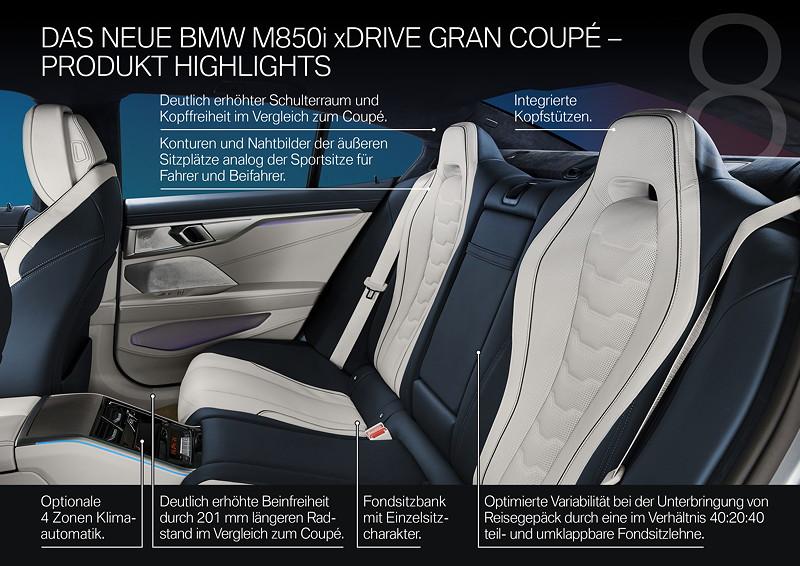 Das neue BMW 8er Gran Coupé. Highlights.