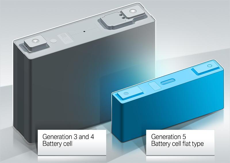 Vergleich Batteriezellen GEN3, 4 and 5