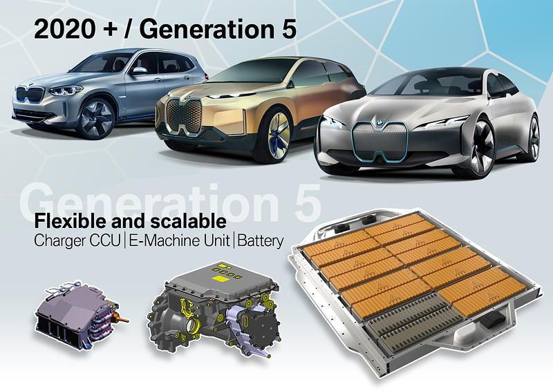 Die Elektrifizierungsstrategie der BMW Group
