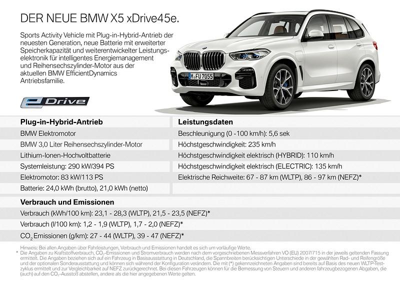 Der neue BMW X5 xDrive45e