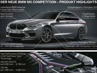 Der neue BMW M5 Competition. Highlights.