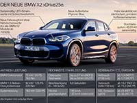 Der neue BMW X2 xDrive25e: Highlights.