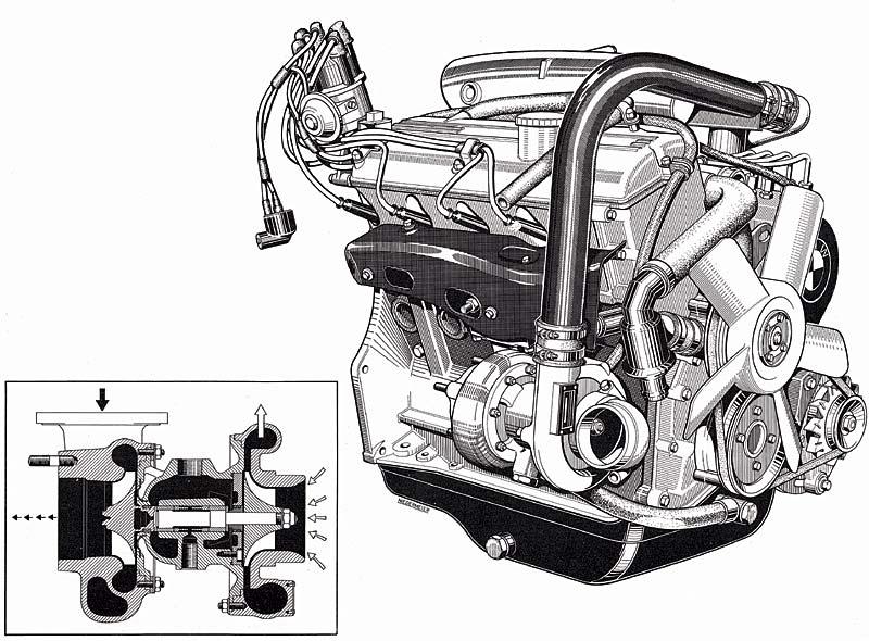 foto  bmw 2002 turbo  motor  vergr u00f6 u00dfert