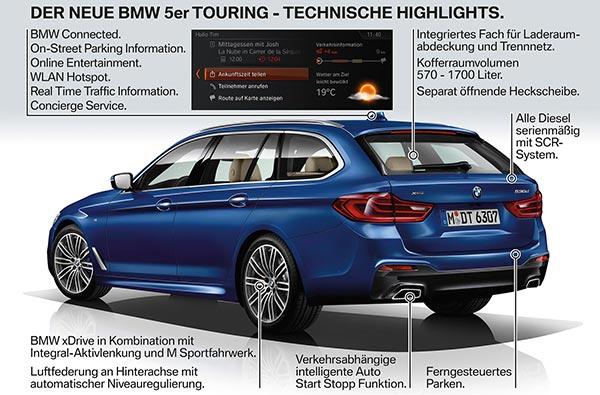 BMW 5er F11 /& LCI Laderaumabdeckung Kofferraum Ladeabdeckung F11 Trennnetz