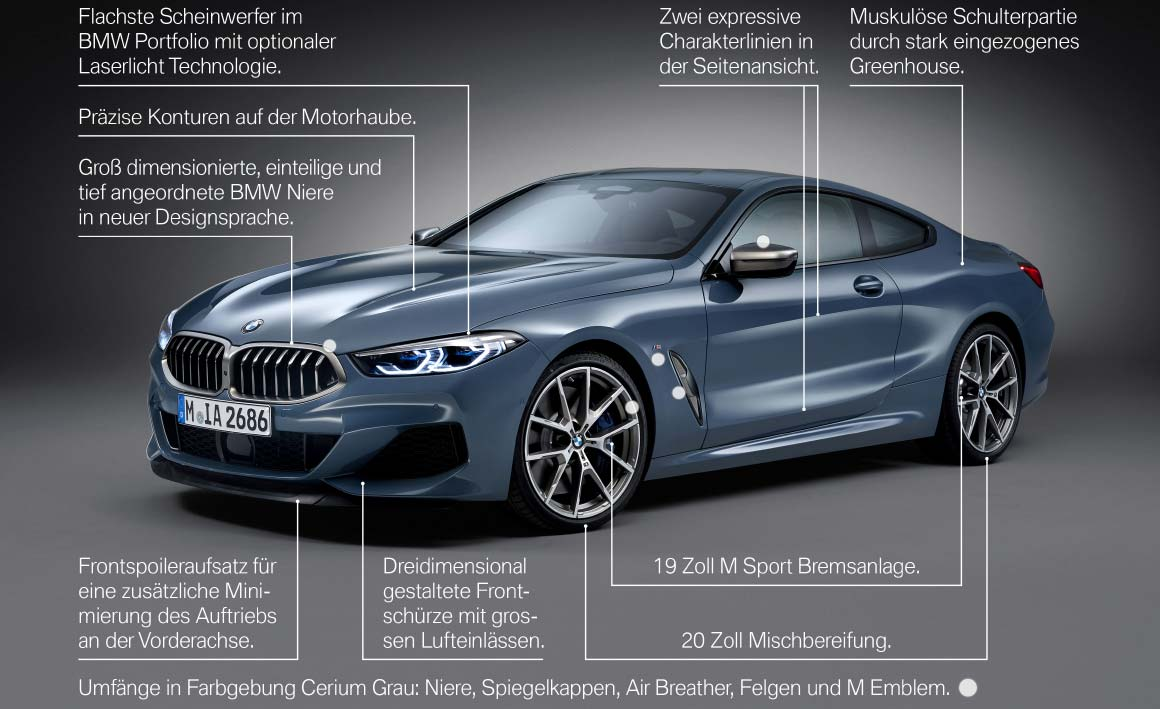 Das Neue Bmw 8er Coupé Highlights