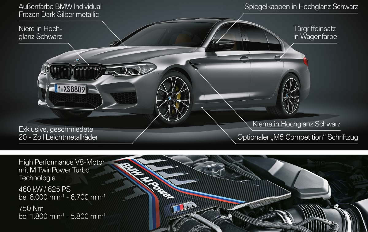 der neue bmw m5 competition highlights. Black Bedroom Furniture Sets. Home Design Ideas