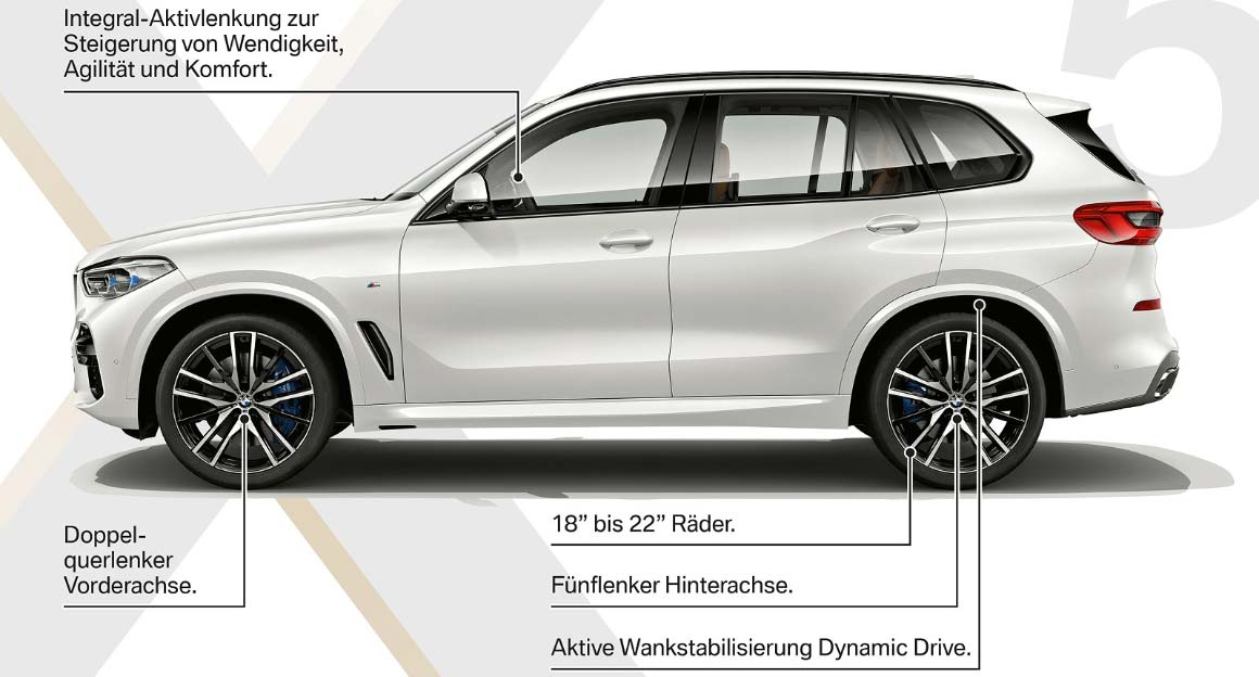 der neue bmw x5 - highlights