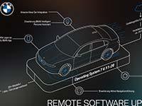 Neues Remote Software Upgrade für über 1 Million BMW-Fahrzeuge weltweit verfügbar.