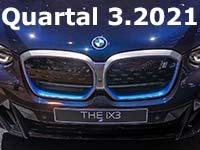 BMW Group mit deutlichem Absatzwachstum per September. E-Offensive des Konzerns konsequent fortgeset
